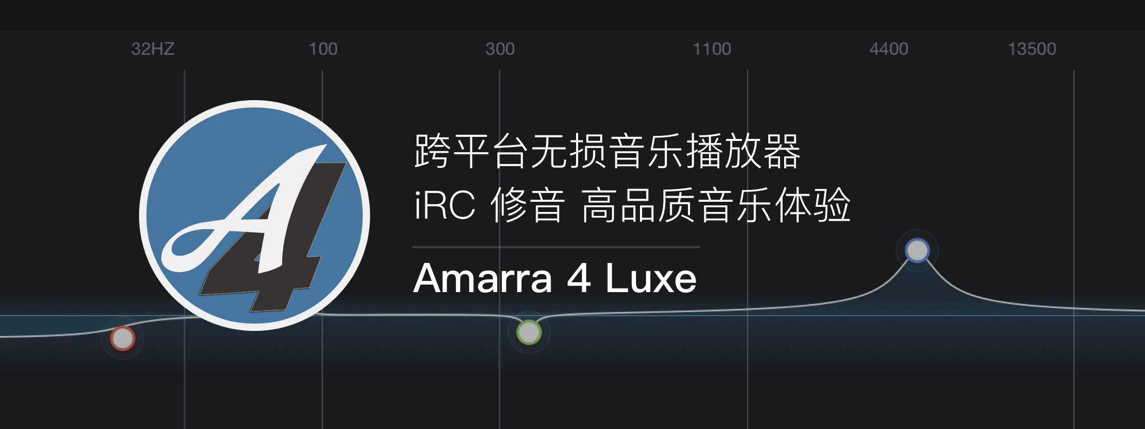 Amarra Luxe 4.3.510 Mac OSX Torrent Download